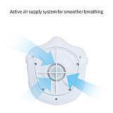 XT-XINTE Smart Electric Anti-fog Mask KN95 Anti-Dust Masks Virus Safe Protective Mask / Mask Filters