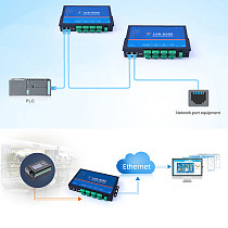 USR-N5808 8*RS485 Ports Serial Ethernet Converters Support RS485 Communication Indicator Lights (TX/RX) with Two Ethernet Port