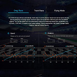 SKYRC SK-500023 GPS + GLONASS Performance Analyzer GSM020 with LED indicator to analyze RC car airplane's performance