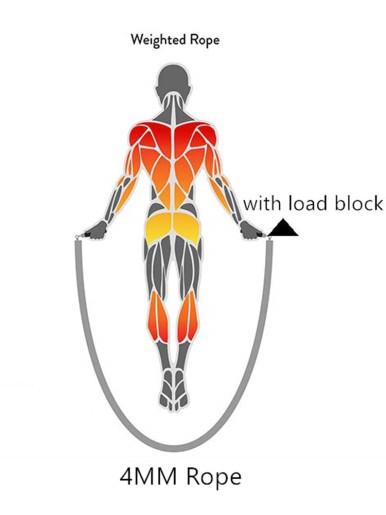 Anti-Slip Handles Sports Fitness Speed Jump Rope