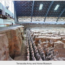 Beijing Xi'an 6 day small group tour